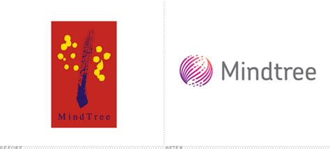 pattern programs for mindtree brand new mindtree wraps around the globe