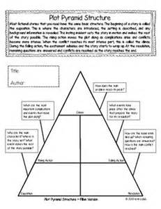 plot pyramid freebie graphic organizer with guiding