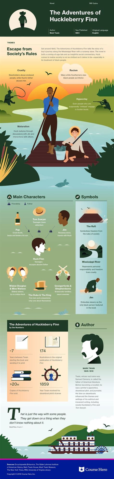 themes and exles in huckleberry finn best 20 infographic exles ideas on pinterest data