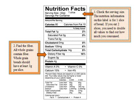whole grain label tanita scale services from measure meals