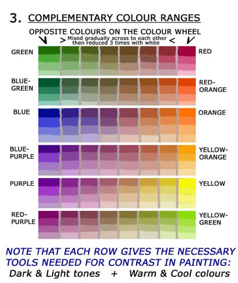 complementary colors colour mixing paints in general free art lessons
