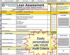 lean implementation plan template image gallery lean scorecard