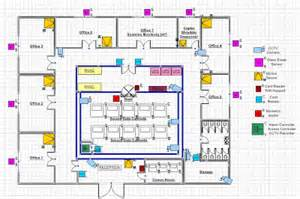 Blueprints House information security short takes datacenter physical