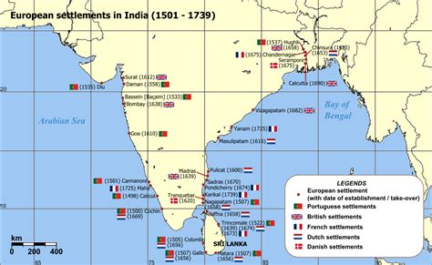 marxist east india company