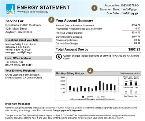 light gas and water number understanding your energy statement