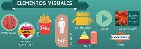 imagenes sensoriales visuales definicion y ejemplos 191 qu 233 es el marketing visual y c 243 mo aprovecharlo para tu