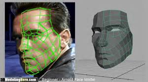 how to model a face low poly beginner 3d modeling tutorial youtube