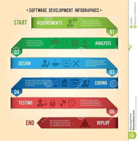 workflow software development software development paper infographics stock vector