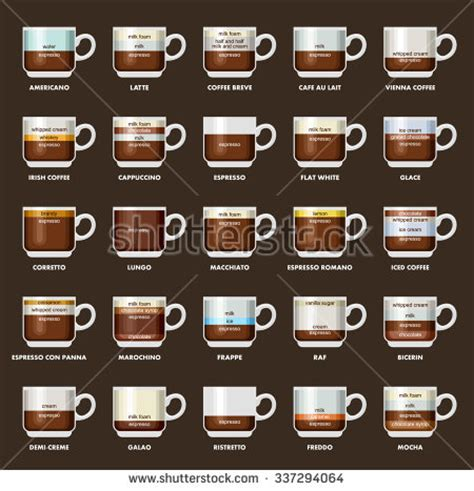 Display Coffee Table by Types Of Coffee Drinks Stock Images Royalty Free Images