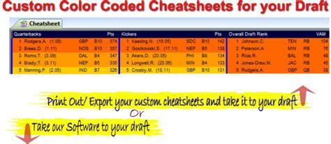 Fantasy Football Draft Software