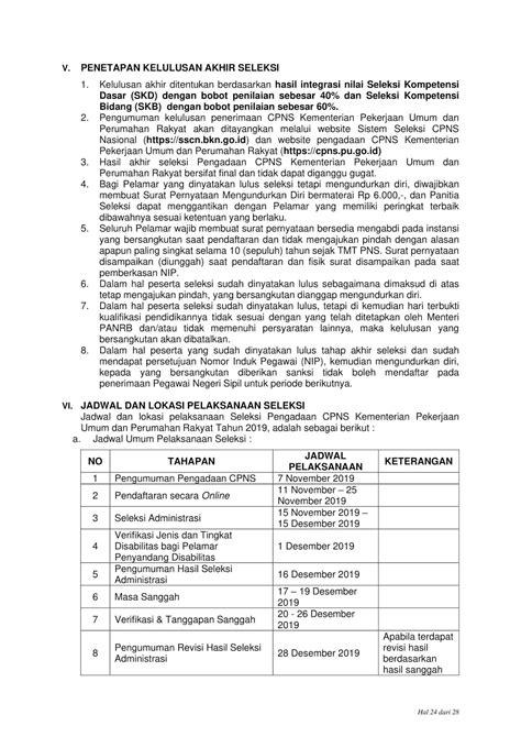 Lowongan CPNS Kementerian Pekerjaan Umum dan Perumahan