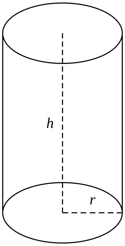 cylindrical section walec bryła wikipedia wolna encyklopedia