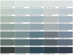 blue neutral color sherwin williams coupons sherwin williams paint colors