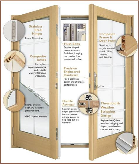 Neuma Patio Doors Neuma Doors Hinged Doors