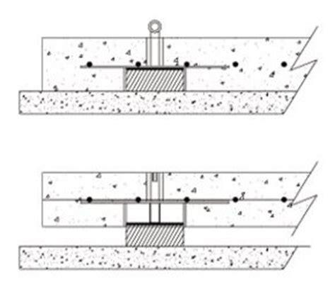1 knightsbridge 4th floor sw1x 7lx frequency of concrete floor slab vibration