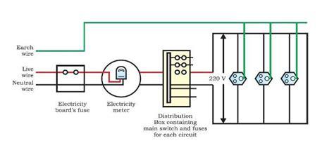 explain domestic electric circuits draw a schematic diagram of domestic circuit circuit and