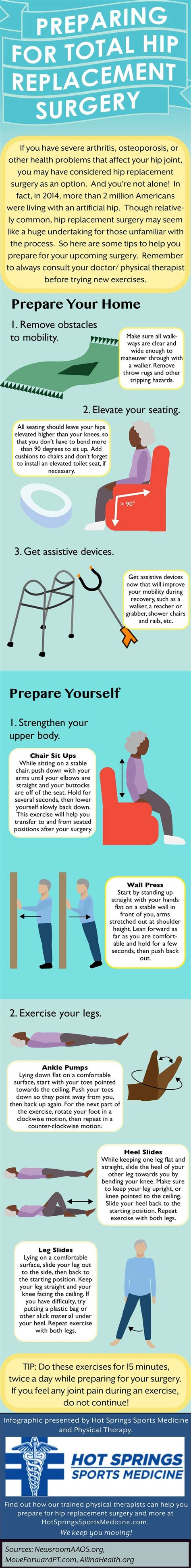 Hip Replacement Surgery Recovery Time Stairs by Best 25 Hip Replacement Ideas On Pinterest Geriatric