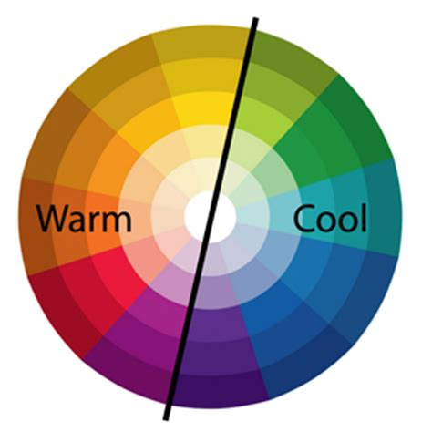 warm colors vs cool colors color personality defined ici