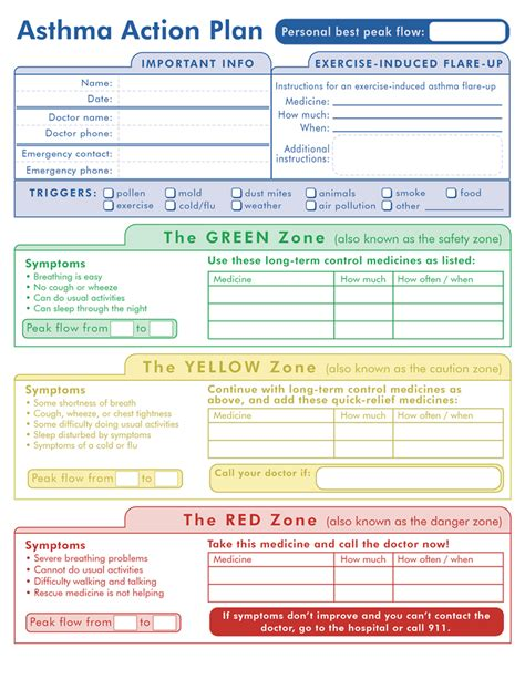 asthma care plan template asthma plan