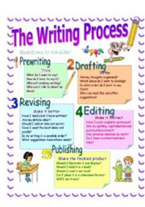 printable quiz on the writing process english worksheets the writing process