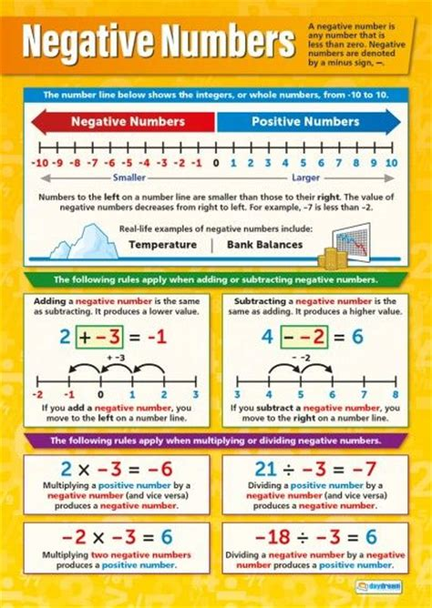 Quicktionary Negates The Need For Or Gcses by 25 Best Ideas About Math Poster On Math