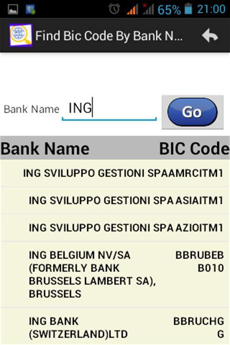 bank identifier code code in banking forex trading