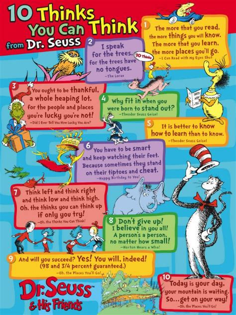 100 facts about the ultimate fact book about books 10 thinks you can think from dr seuss raa seussbday