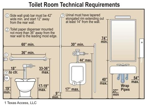 Bathroom Layout Guidelines And Requirements | ada bathroom sinks ada requirements bathrooms 187 bathroom