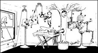 Honda Commercial Rube Goldberg Rube Goldberg