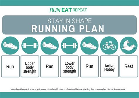 Run Eat Repeat how to stay in running shape in between races podcast