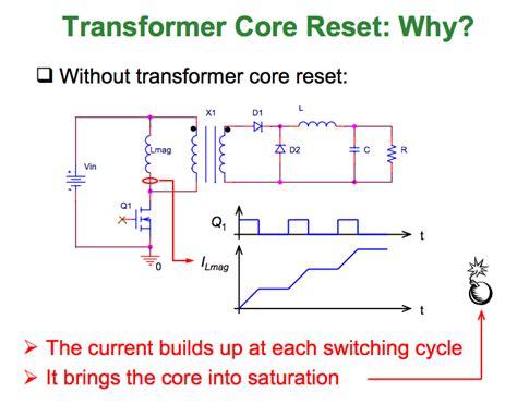 saturated inductor model saturated inductor model 28 images inductor saturation frequency 28 images materials free