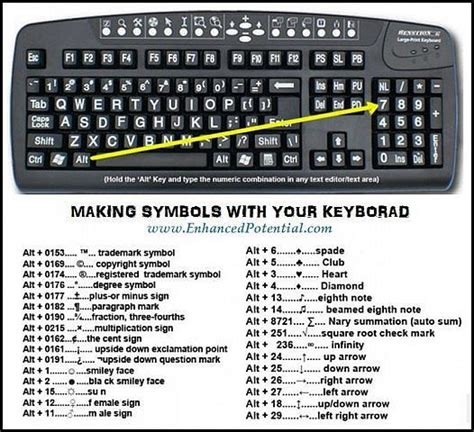tutorial in keyboard cool symbols to copy and paste alt symbols tutorial