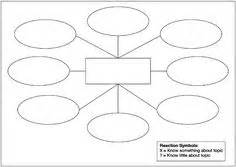 mind map template pdf blank creative mind map search so this is