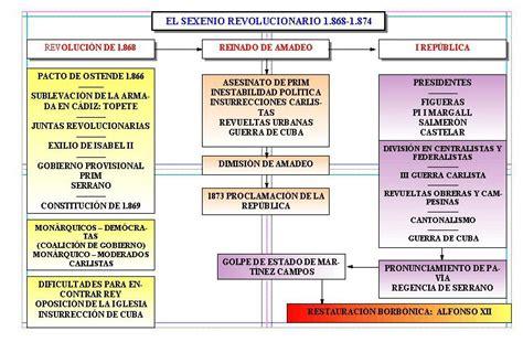 preguntas de cultura general republica dominicana sociales y lengua 10 01 16 17 01 16