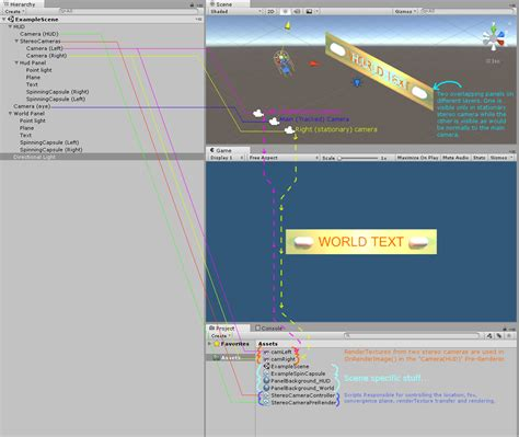 gui layout position unity solved disable head tracking of a specific camera and