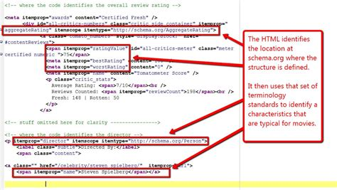 A Snippet by Structured Data And Seo Part 3 Implementing Rich Snippets