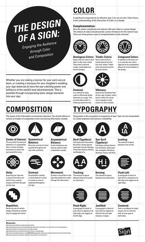 design elements composition the elements of sign design infographic