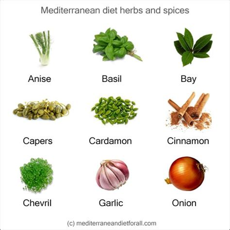 herbal academy using flavorful culinary herbs herbal mediterranean diet herbs and spices