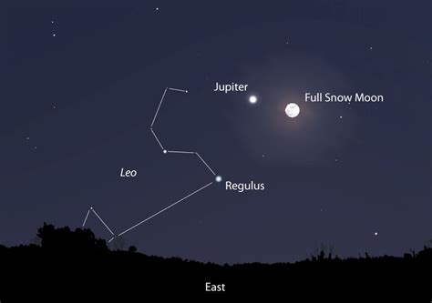 sky map tonight jupiter and the snow moon come together in a beautiful conjunction tonight universe today