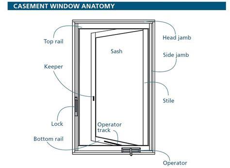 casement window casement window anatomy