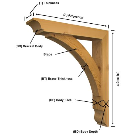 Wood Arbor Brackets Wooden Brackets Diagram