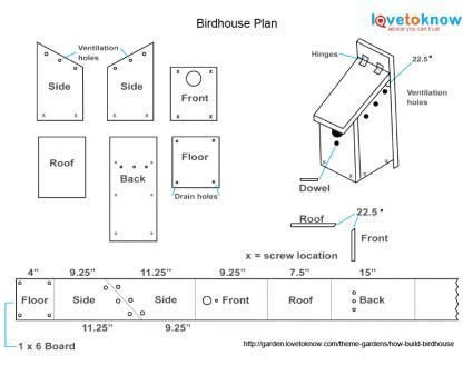 building bird houses plans how to build a birdhouse lovetoknow