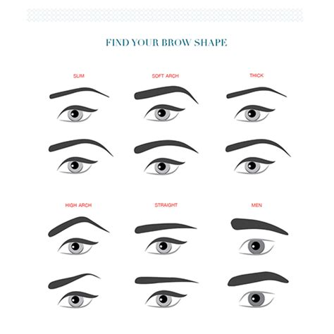 choosing the right eyebrow shape for your face eyebrow
