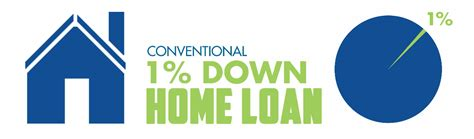 boat loan rates in michigan purchase a home with a 1 down mortgage in michigan