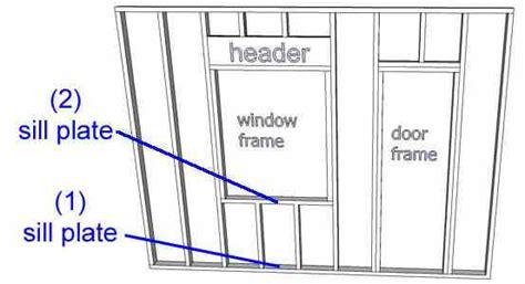 Sill Plate Window Hobbit House Glossary