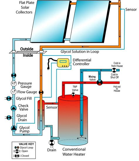 solar thermal diagram solar thermal diagram mapawatt