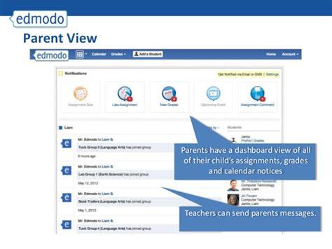 edmodo parent code edmodo training