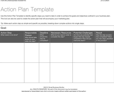 the 25 best strategic planning template ideas on