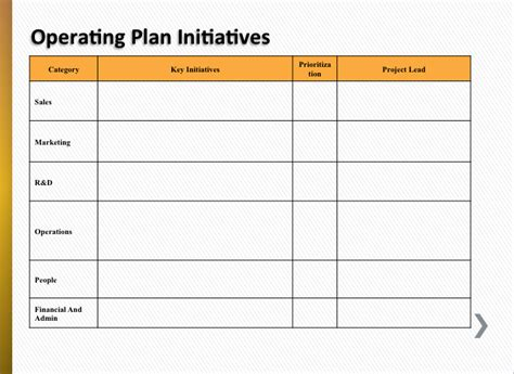 operational plan template for business plan best simple operational planning just 4 slides