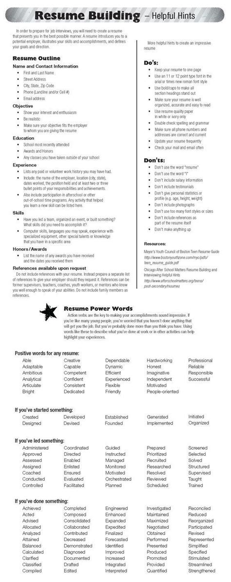 infographic infographic check out todays resume building tips employment resume